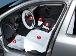 Комплект защитных чехлов для автомобиля Care Kit